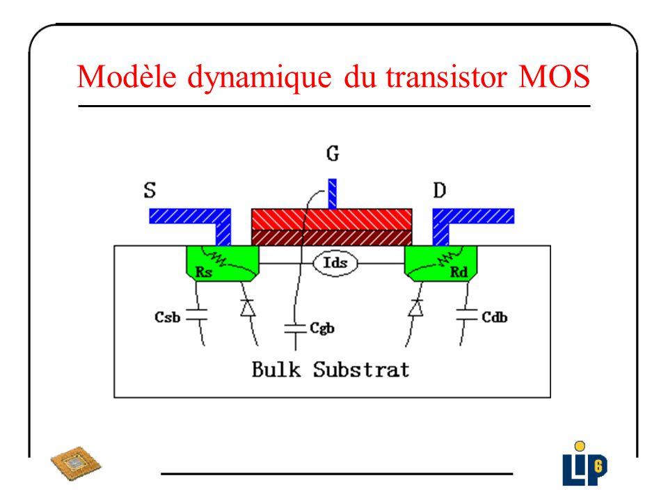 Modèle dynamique du transistor MOS