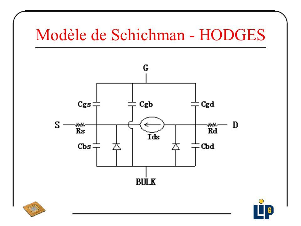 Modèle de Schichman - HODGES
