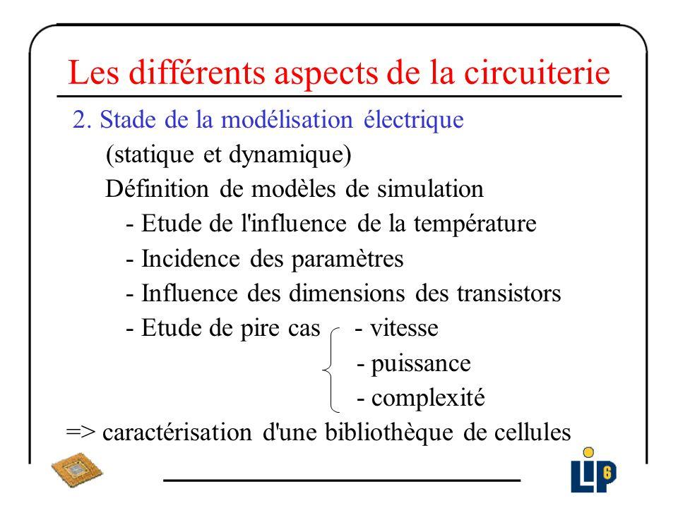 Les différents aspects de la circuiterie