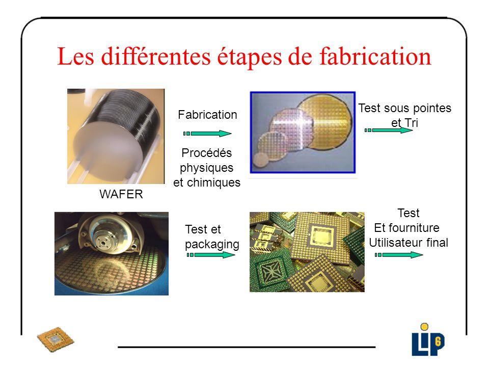 Les différentes étapes de fabrication