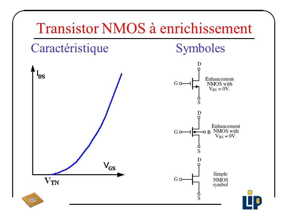 Transistor NMOS à enrichissement