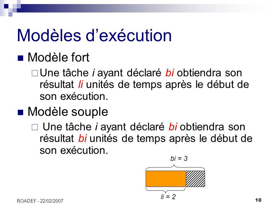 Modèles d'exécution Modèle fort Modèle souple