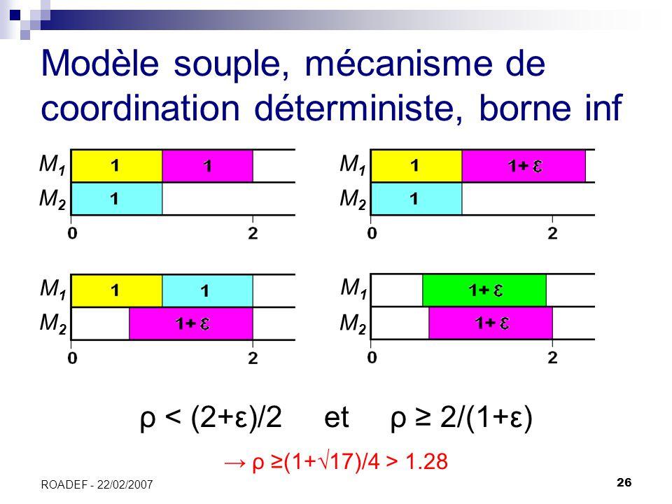 Modèle souple, mécanisme de coordination déterministe, borne inf