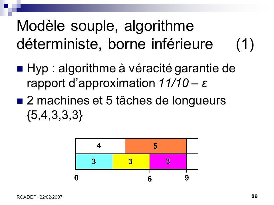 Modèle souple, algorithme déterministe, borne inférieure (1)