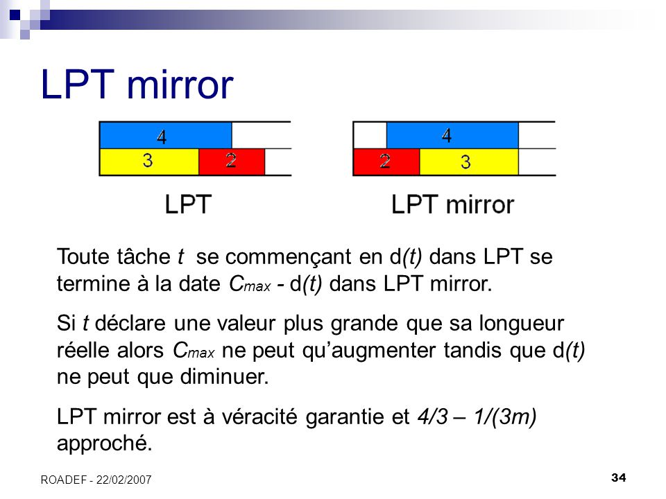 LPT mirror Toute tâche t se commençant en d(t) dans LPT se termine à la date Cmax - d(t) dans LPT mirror.