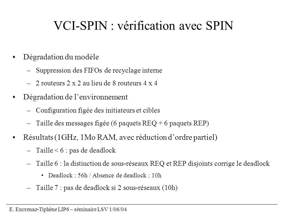 VCI-SPIN : vérification avec SPIN