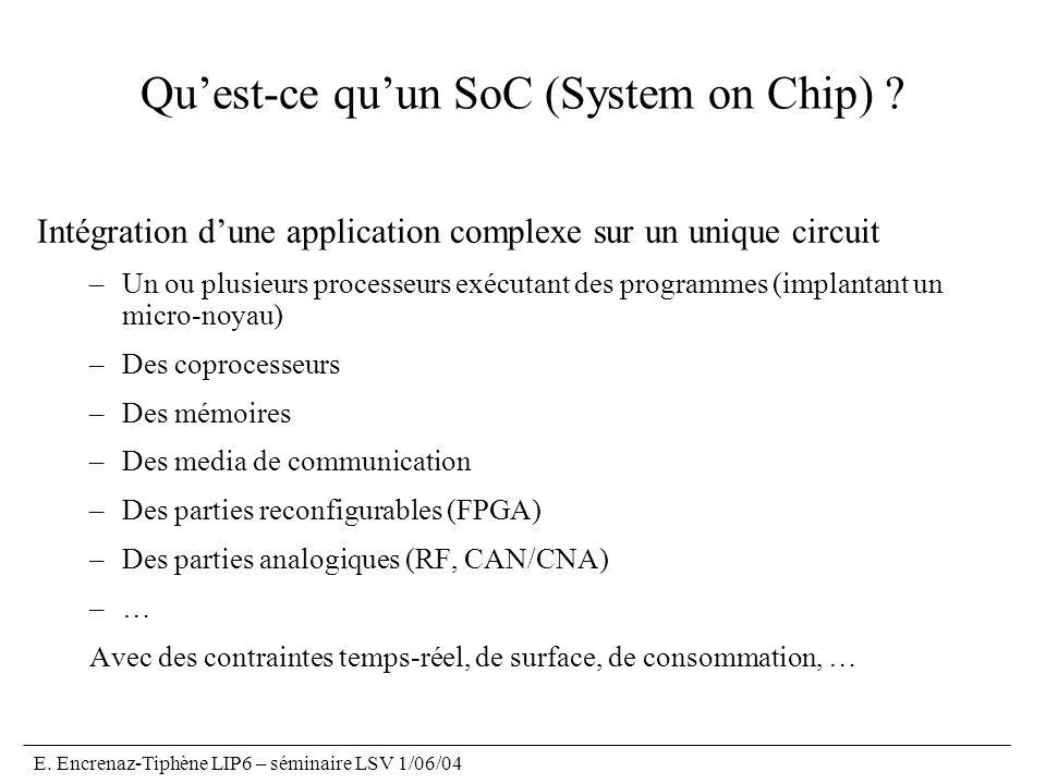 Qu'est-ce qu'un SoC (System on Chip)