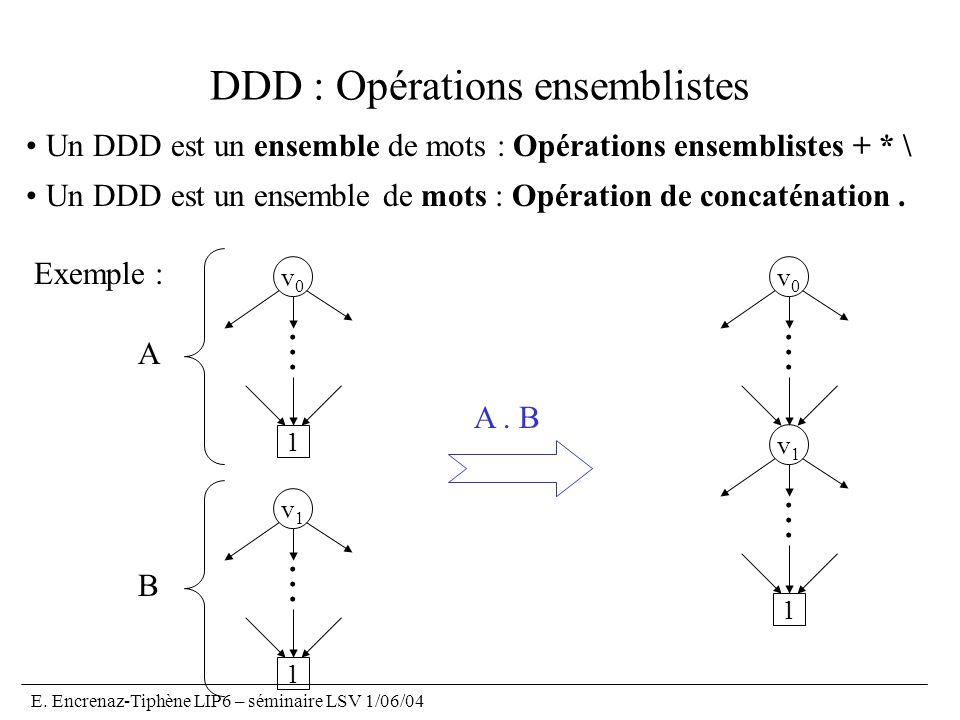 DDD : Opérations ensemblistes