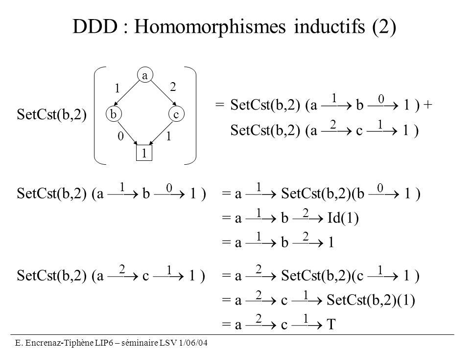 DDD : Homomorphismes inductifs (2)