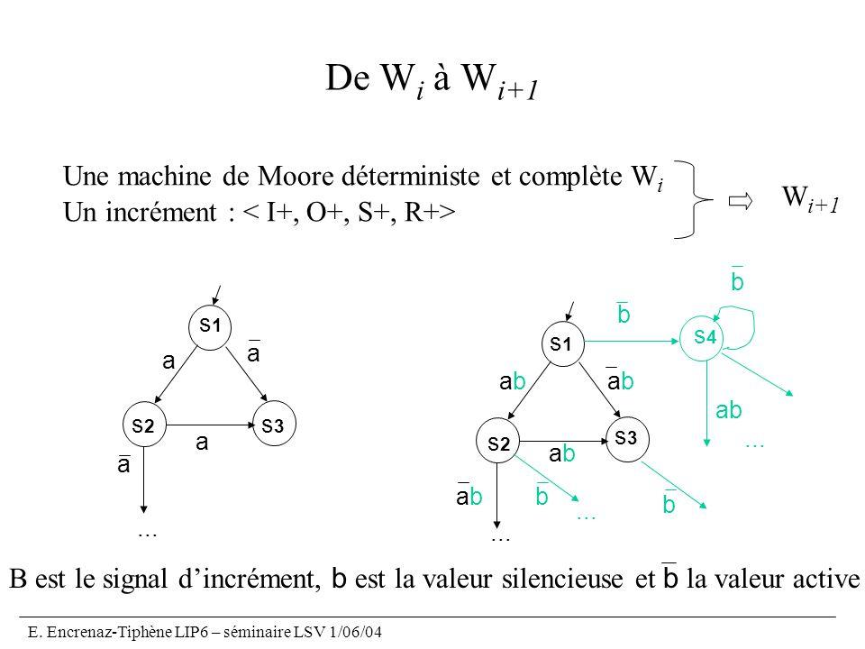 De Wi à Wi+1 Une machine de Moore déterministe et complète Wi