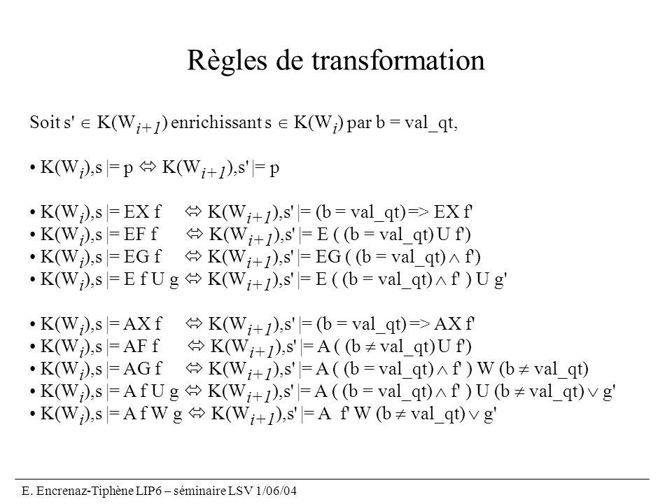 Règles de transformation