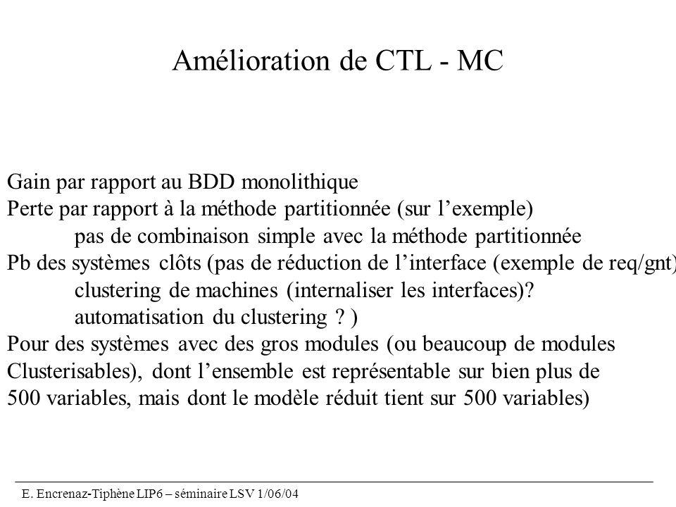 Amélioration de CTL - MC