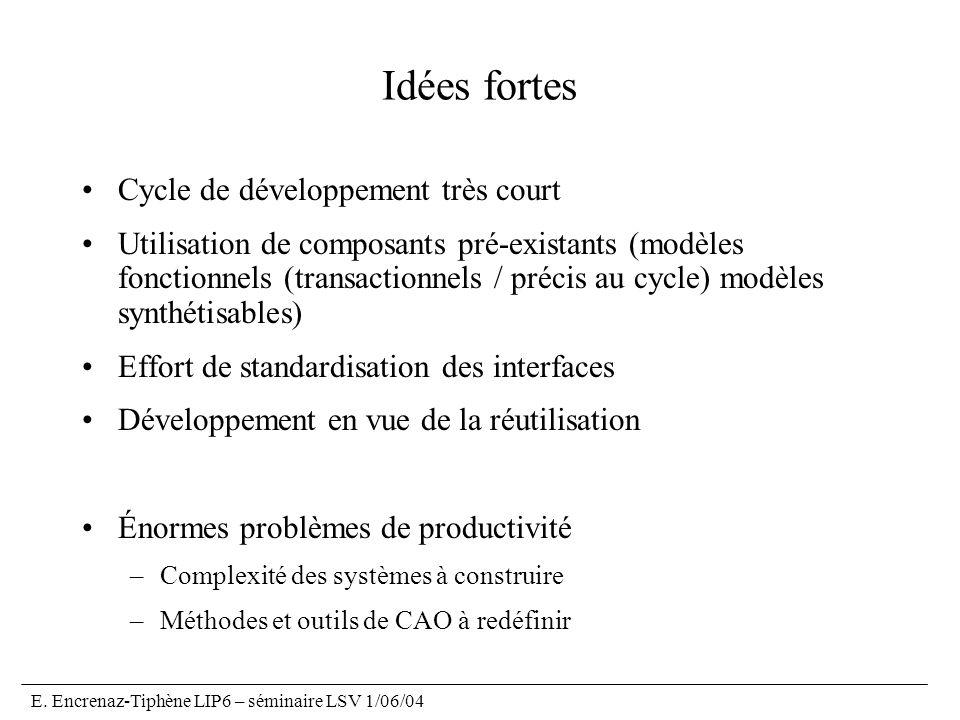 Idées fortes Cycle de développement très court