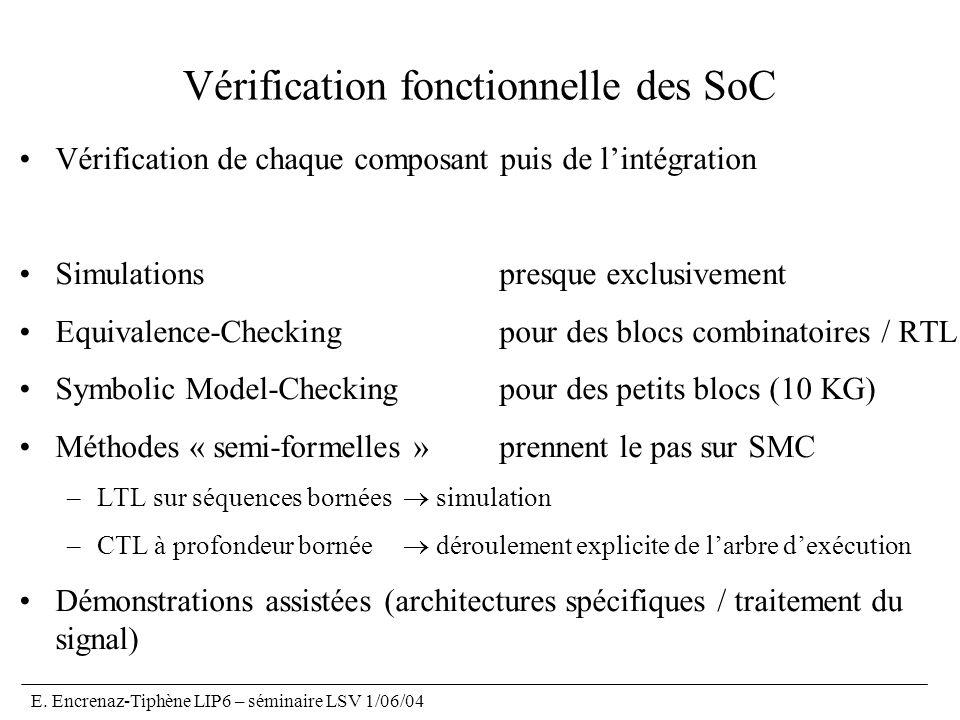 Vérification fonctionnelle des SoC