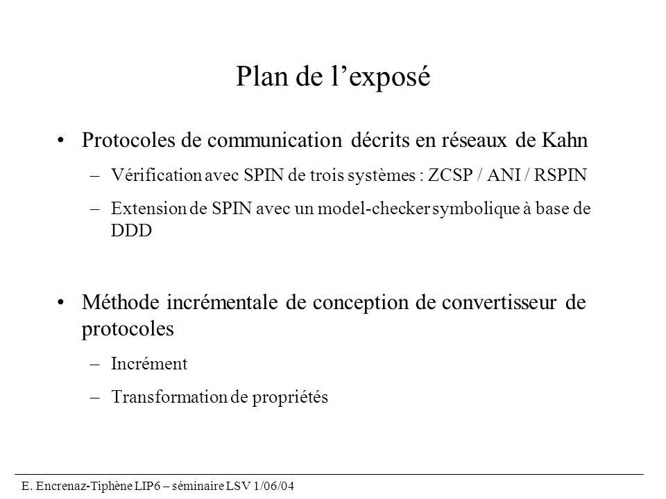 Plan de l'exposé Protocoles de communication décrits en réseaux de Kahn. Vérification avec SPIN de trois systèmes : ZCSP / ANI / RSPIN.