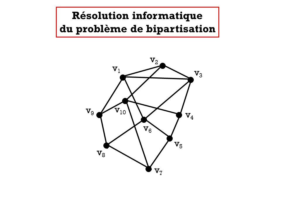 Résolution informatique du problème de bipartisation