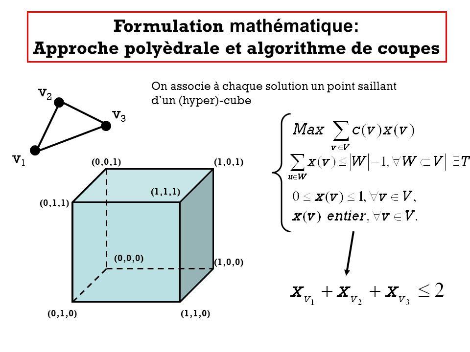 Formulation mathématique: Approche polyèdrale et algorithme de coupes
