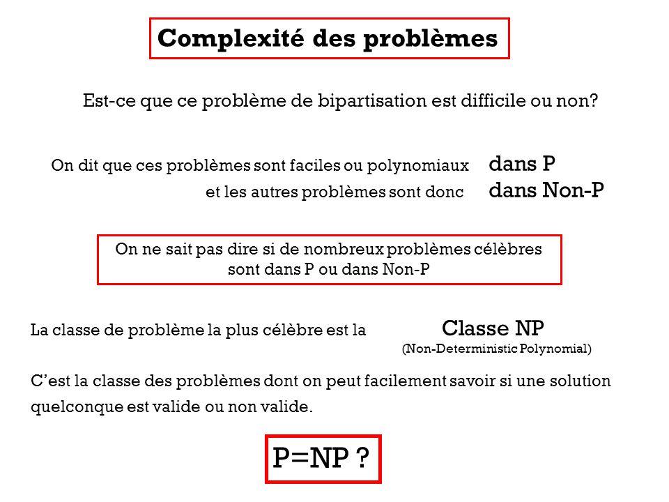 P=NP Complexité des problèmes