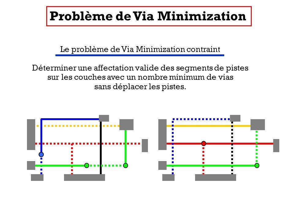 Le problème de Via Minimization contraint