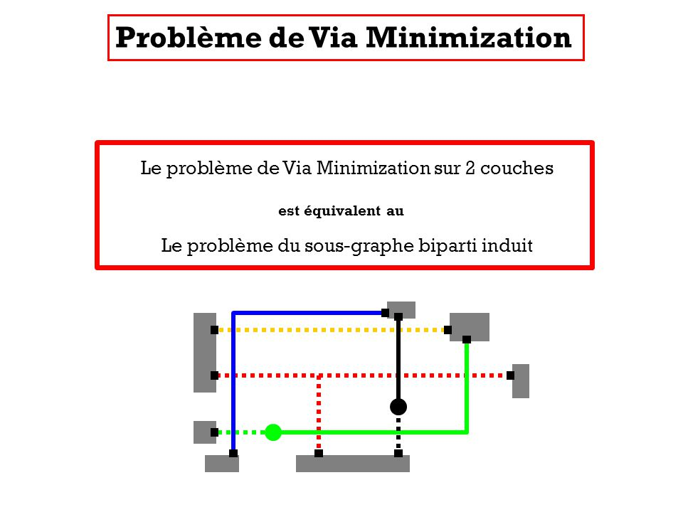 Problème de Via Minimization