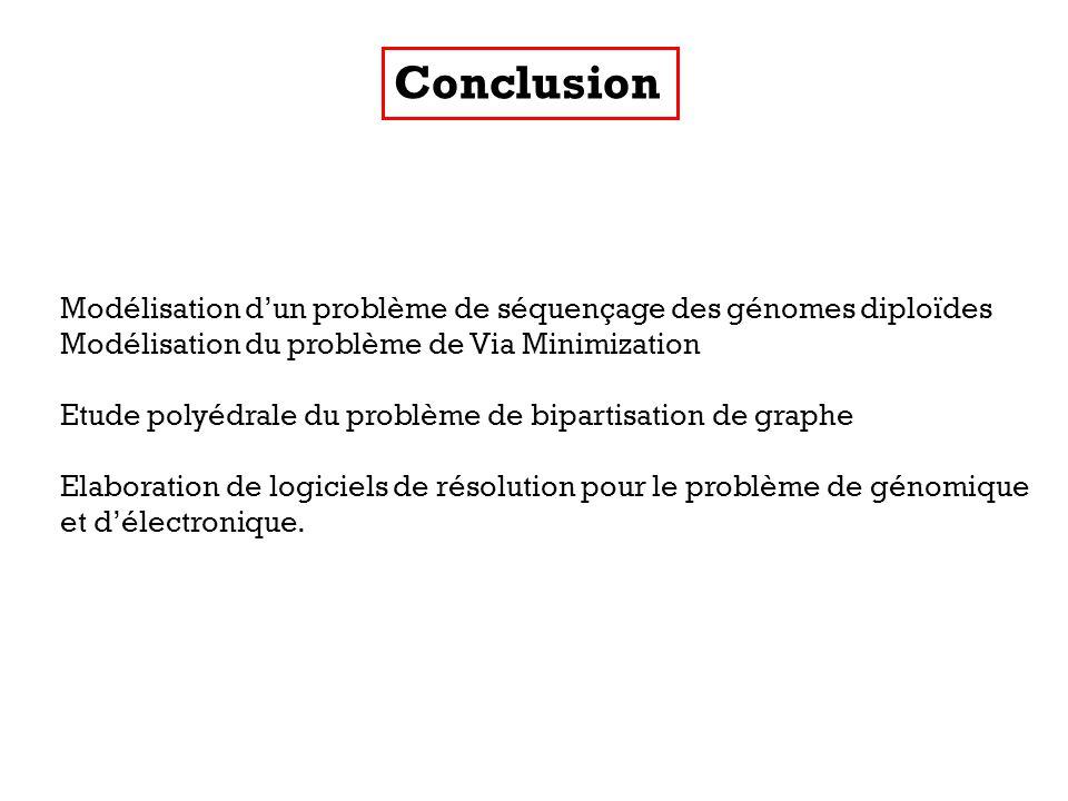 Conclusion Modélisation d'un problème de séquençage des génomes diploïdes. Modélisation du problème de Via Minimization.