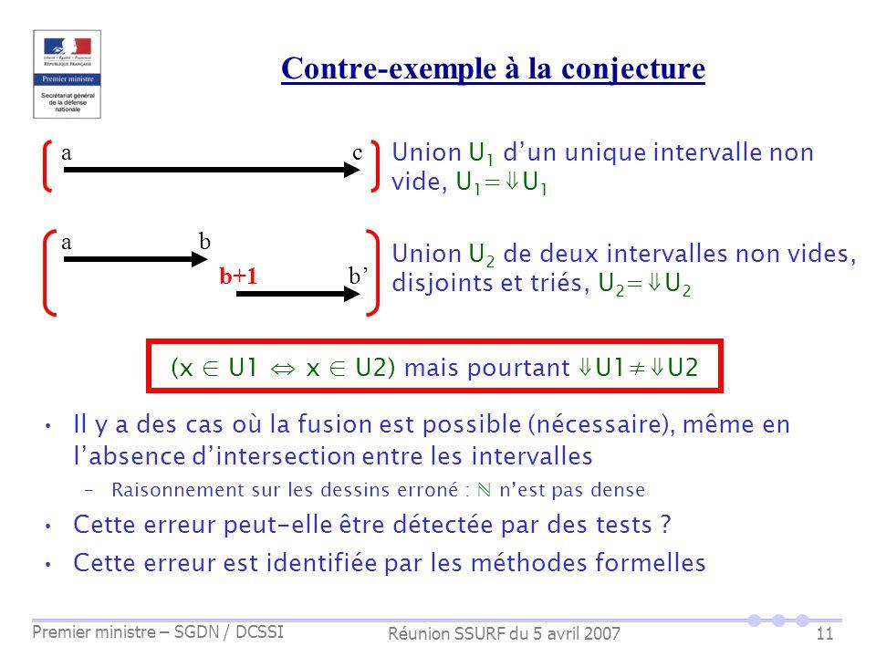 Contre-exemple à la conjecture
