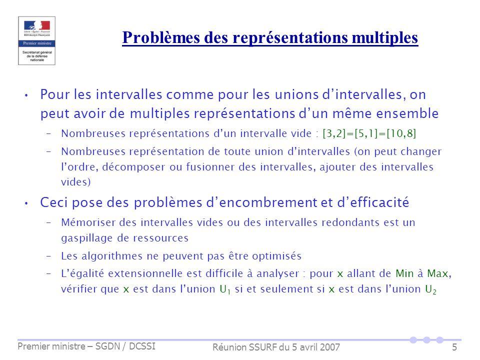 Problèmes des représentations multiples