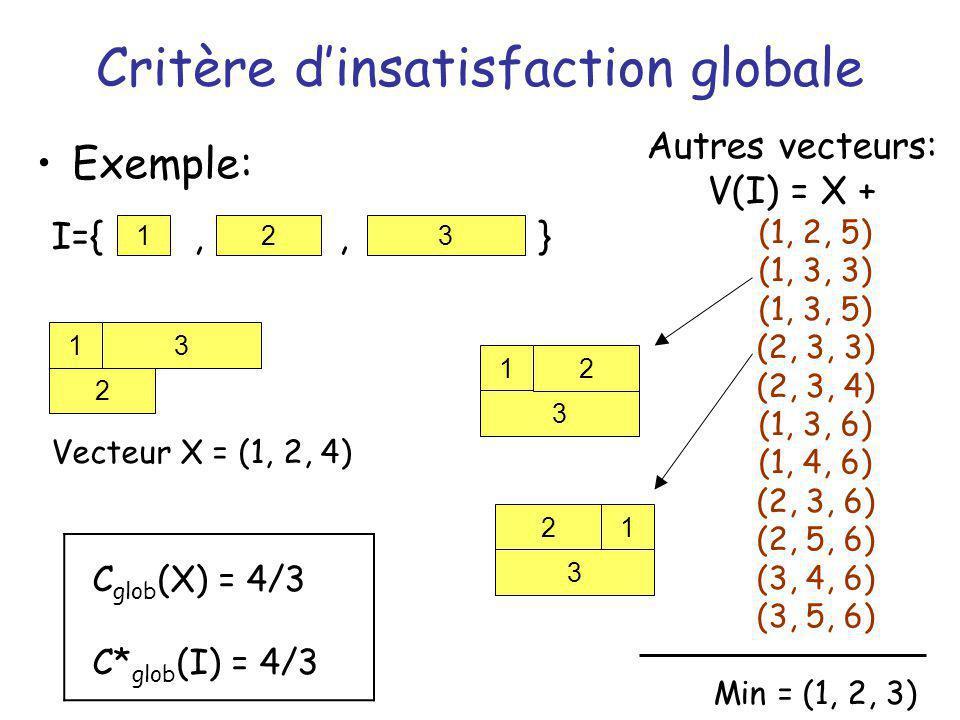 Critère d'insatisfaction globale