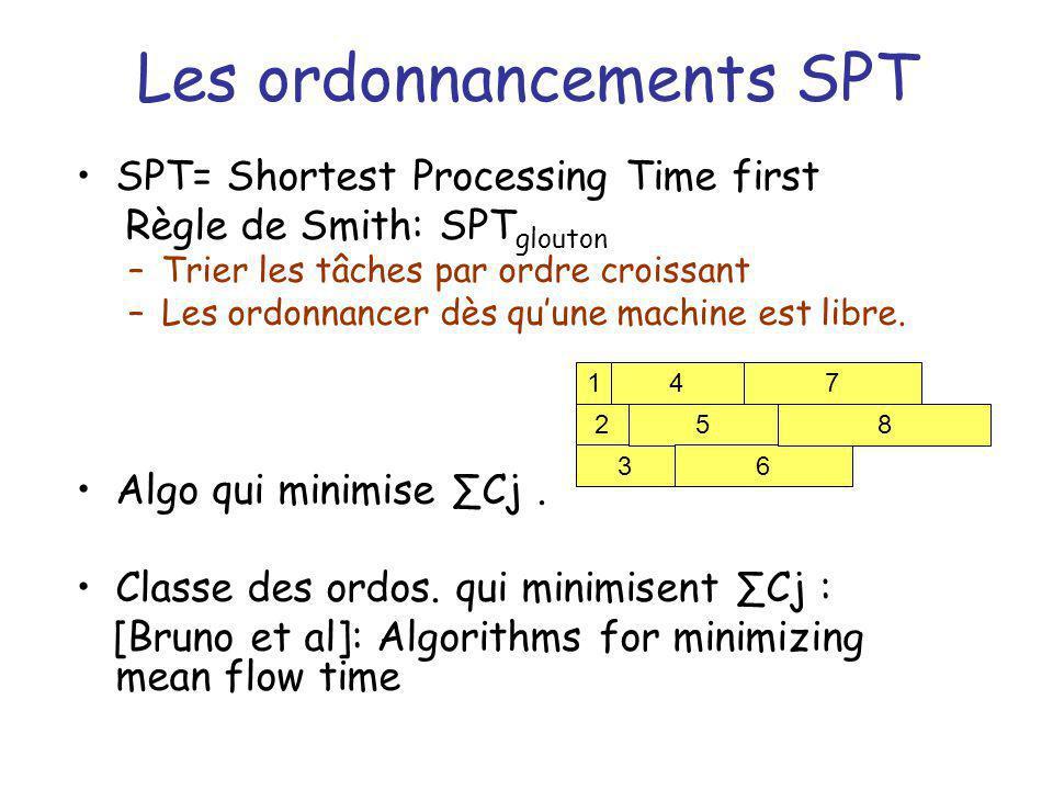 Les ordonnancements SPT