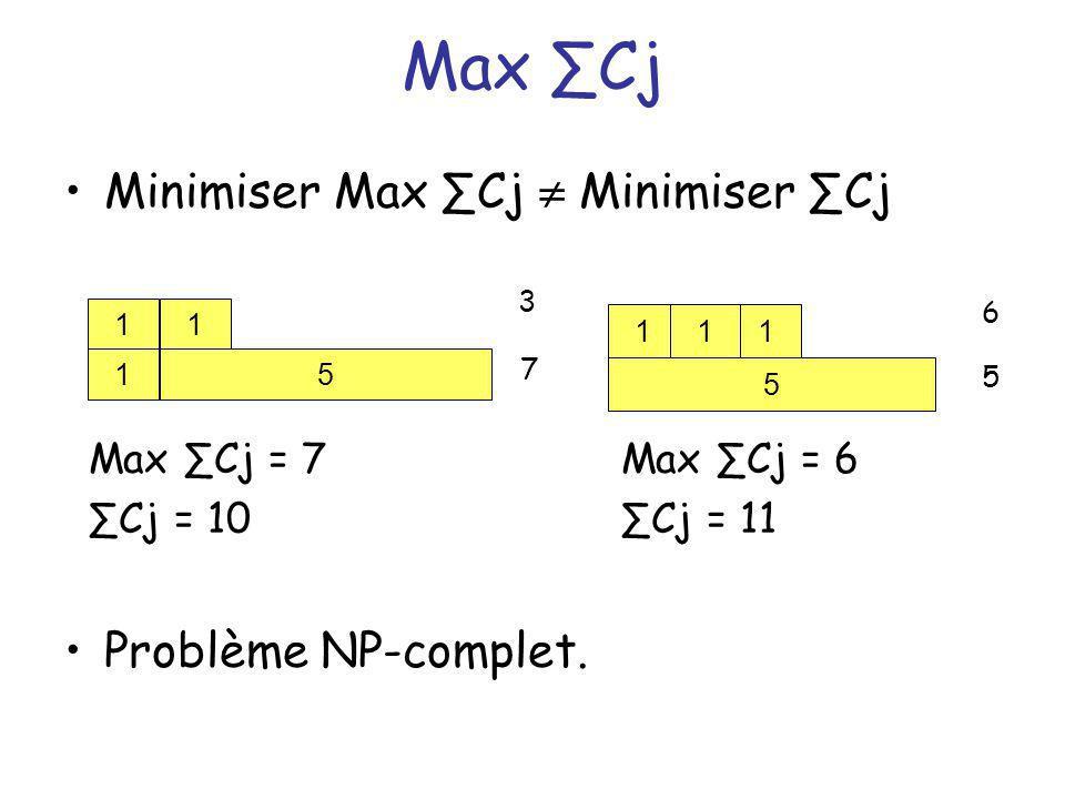 Max ∑Cj Minimiser Max ∑Cj  Minimiser ∑Cj Problème NP-complet.