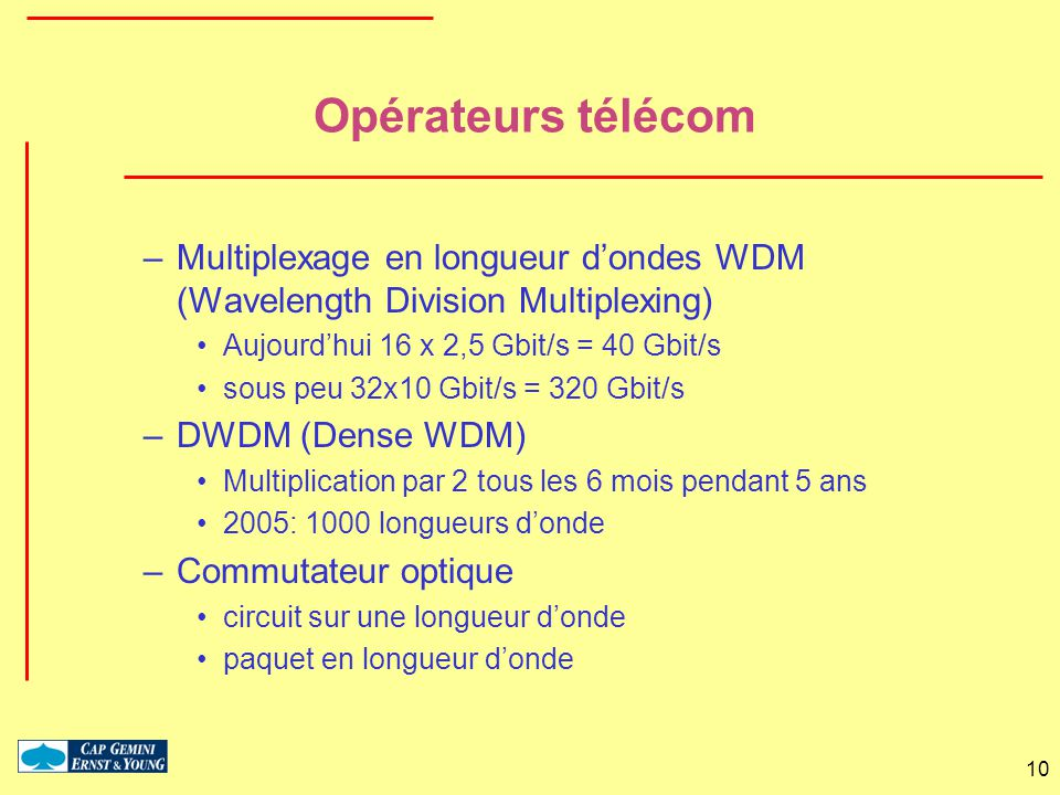 Opérateurs télécom Multiplexage en longueur d'ondes WDM (Wavelength Division Multiplexing) Aujourd'hui 16 x 2,5 Gbit/s = 40 Gbit/s.