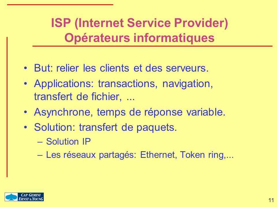 ISP (Internet Service Provider) Opérateurs informatiques