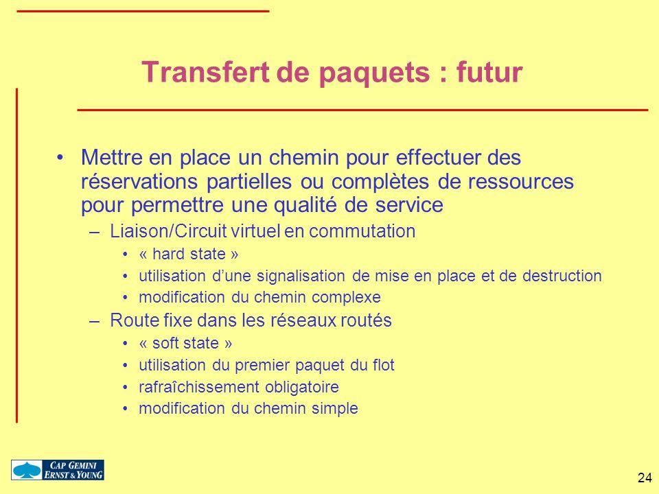 Transfert de paquets : futur