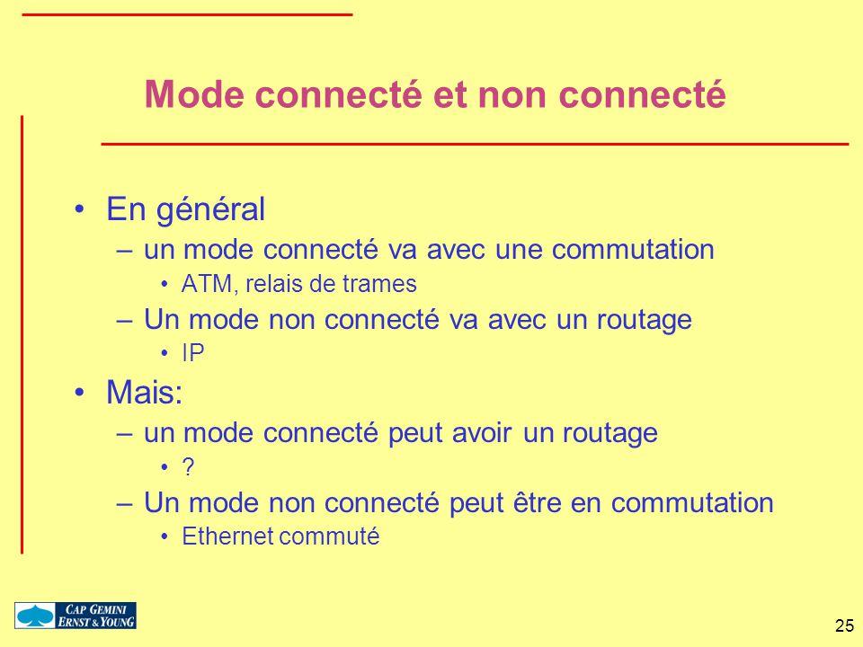 Mode connecté et non connecté
