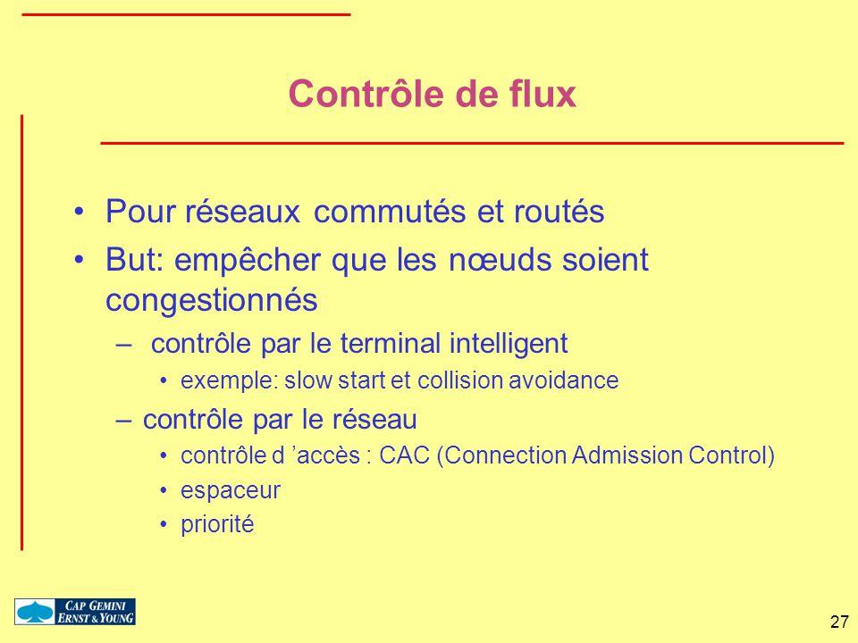 Contrôle de flux Pour réseaux commutés et routés