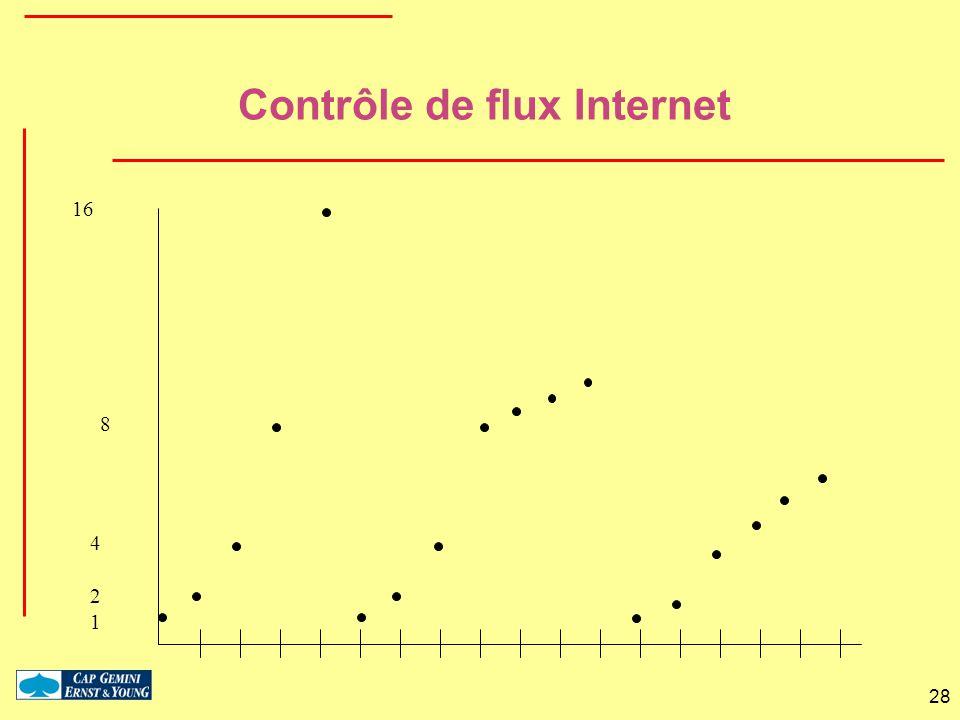 Contrôle de flux Internet