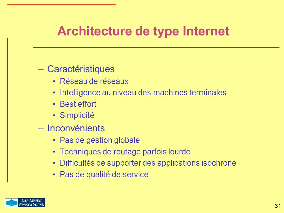 Architecture de type Internet