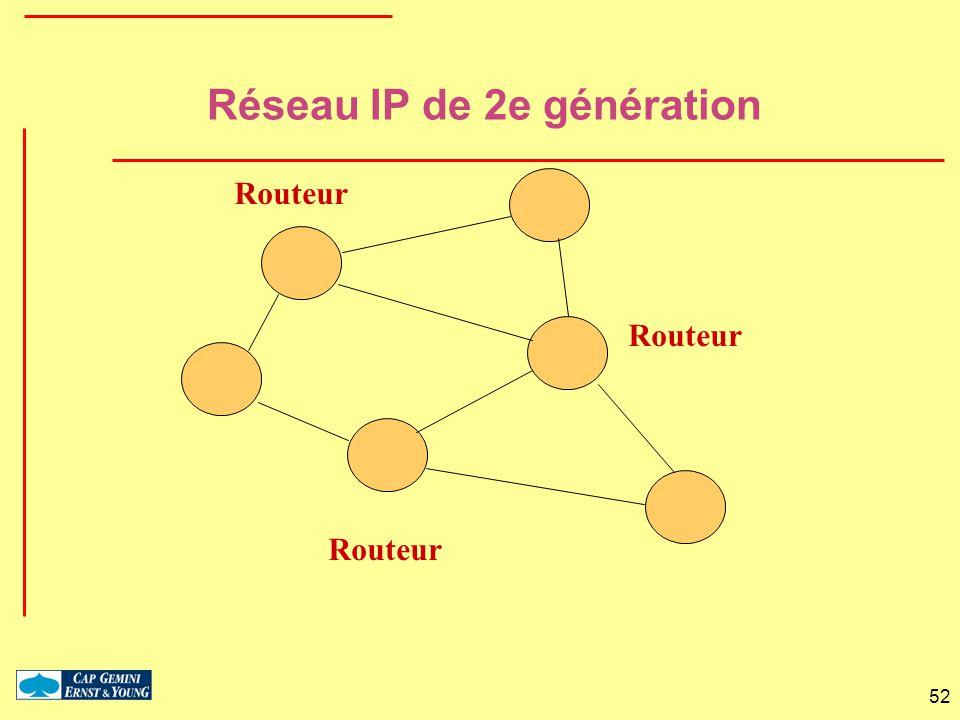 Réseau IP de 2e génération