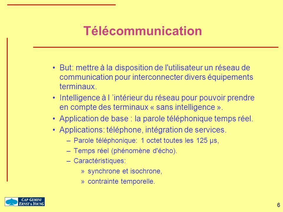 Télécommunication But: mettre à la disposition de l utilisateur un réseau de communication pour interconnecter divers équipements terminaux.