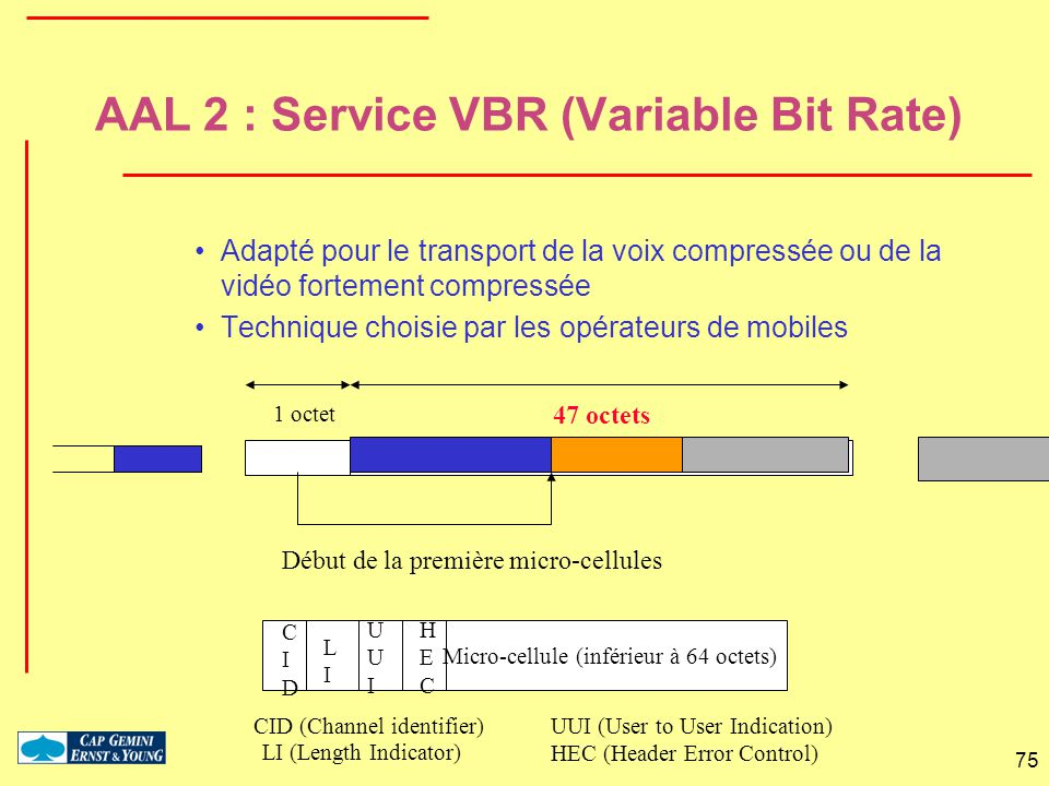AAL 2 : Service VBR (Variable Bit Rate)
