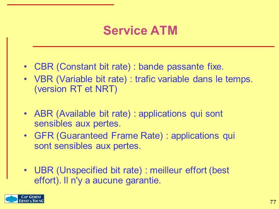 Service ATM CBR (Constant bit rate) : bande passante fixe.