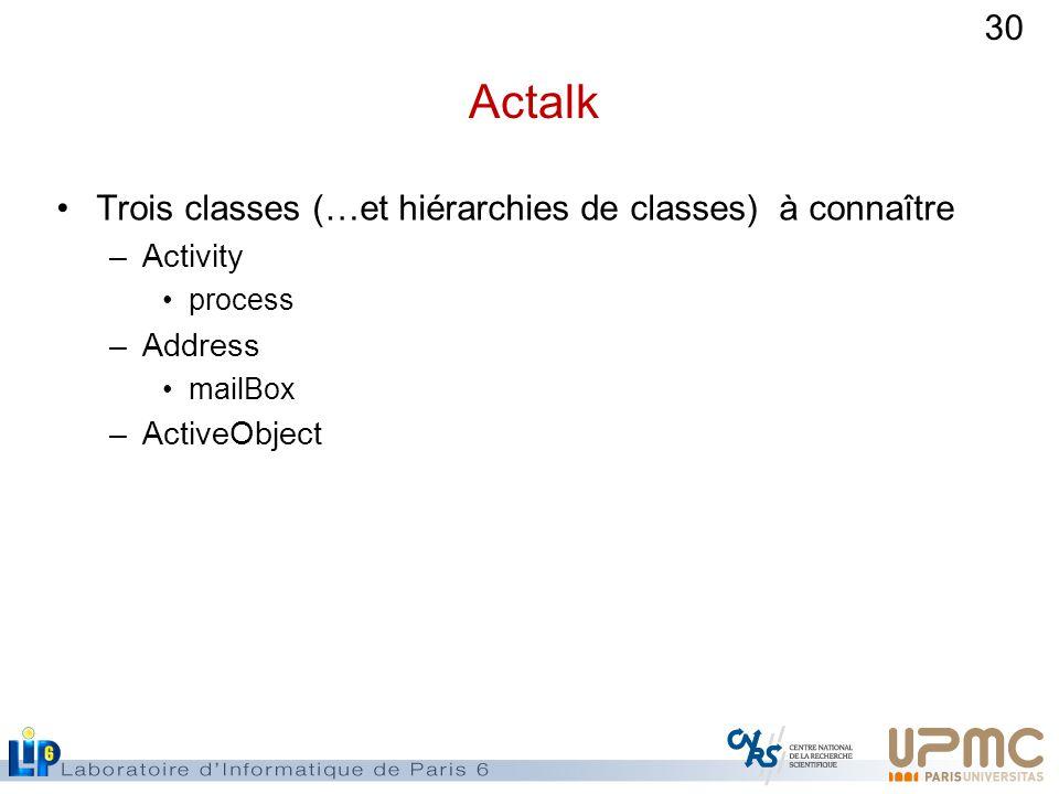 Actalk Trois classes (…et hiérarchies de classes) à connaître Activity