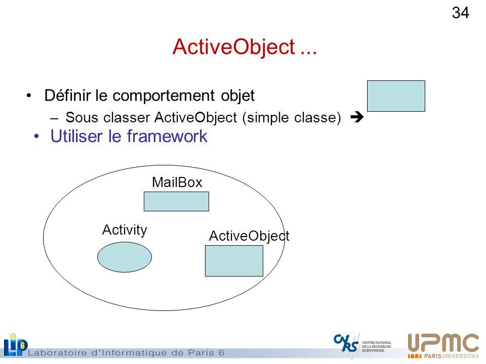 ActiveObject ... Utiliser le framework Définir le comportement objet