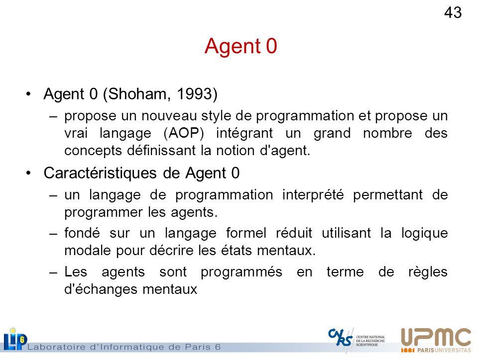 Agent 0 Agent 0 (Shoham, 1993) Caractéristiques de Agent 0