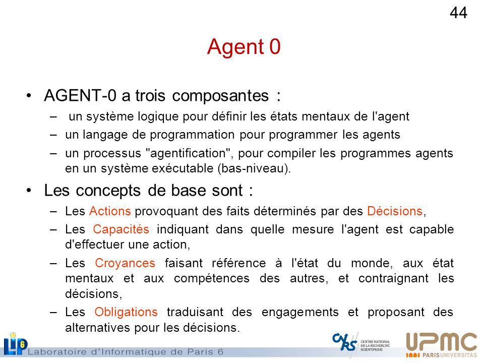 Agent 0 AGENT-0 a trois composantes : Les concepts de base sont :