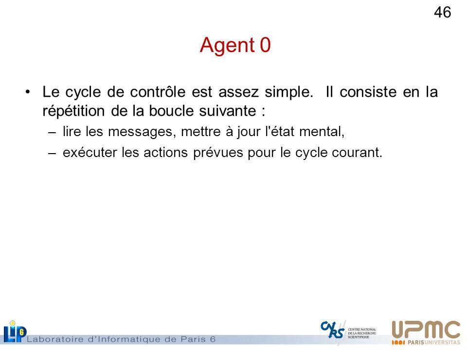 Agent 0 Le cycle de contrôle est assez simple. Il consiste en la répétition de la boucle suivante :