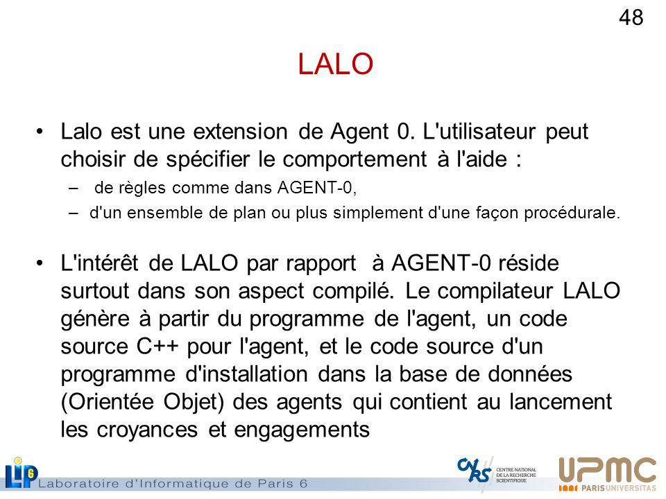 LALO Lalo est une extension de Agent 0. L utilisateur peut choisir de spécifier le comportement à l aide :