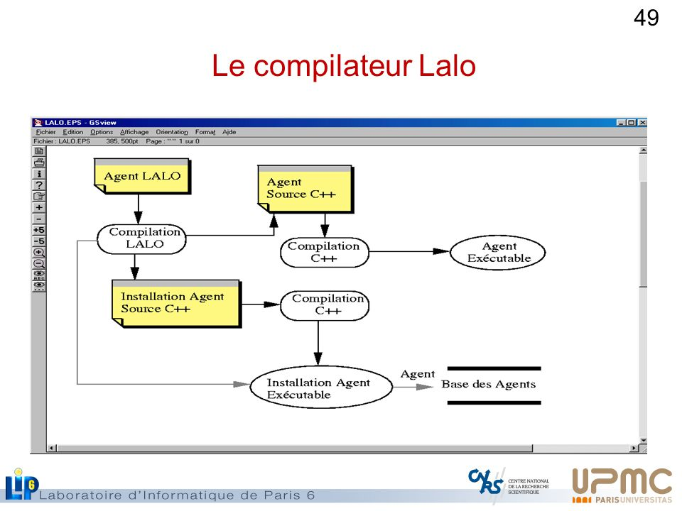 Le compilateur Lalo