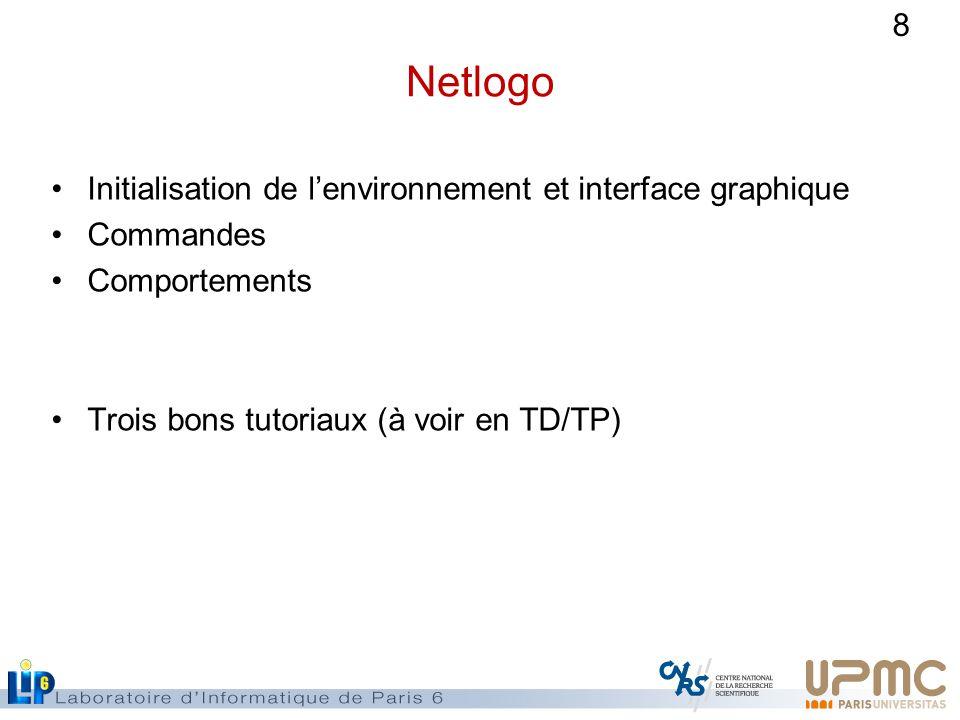 Netlogo Initialisation de l'environnement et interface graphique