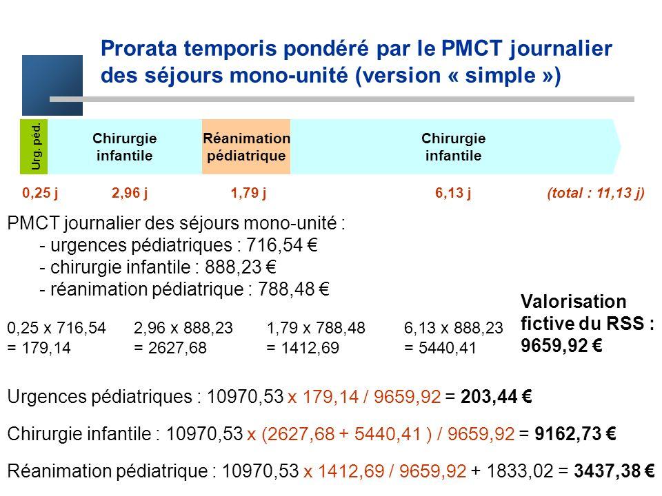 Prorata temporis pondéré par le PMCT journalier des séjours mono-unité (version « simple »)